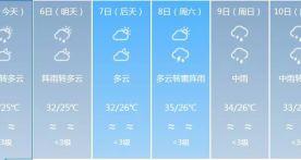 重要提醒!高考天氣有變!肇慶還會下大暴雨雨雨......嗎?