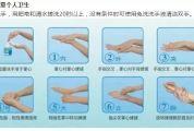 广东确认新增13例新型冠状病毒感染肺炎!怎么预防?记住这些要点!