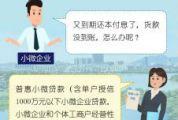 @青青草手机在线市场主体 银行贷款可以迟点还!申请条件是……