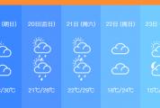 近30℃,肇庆热到穿短袖!下一波冷空气要等到……